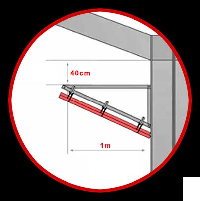 grafico de franja cortafuegos